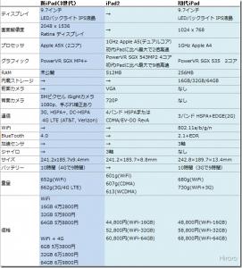 日本語版Siriの声が残念すぎてワラタwww