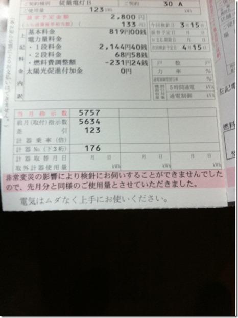 放射線チャート
