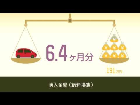 ウルっと来ちゃう・・・平均で見る日本の自動車の一生