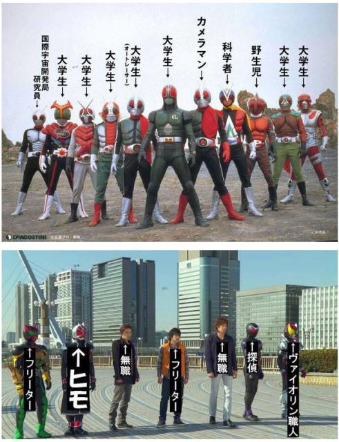 昭和ライダーと平成ライダーの職業を比較してみたら・・・