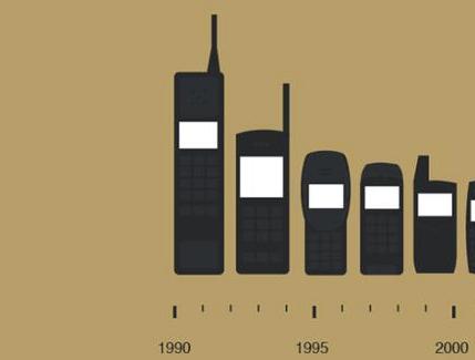 携帯電話の形と年代をあらわしたインフォグラフィックが分かりやすい