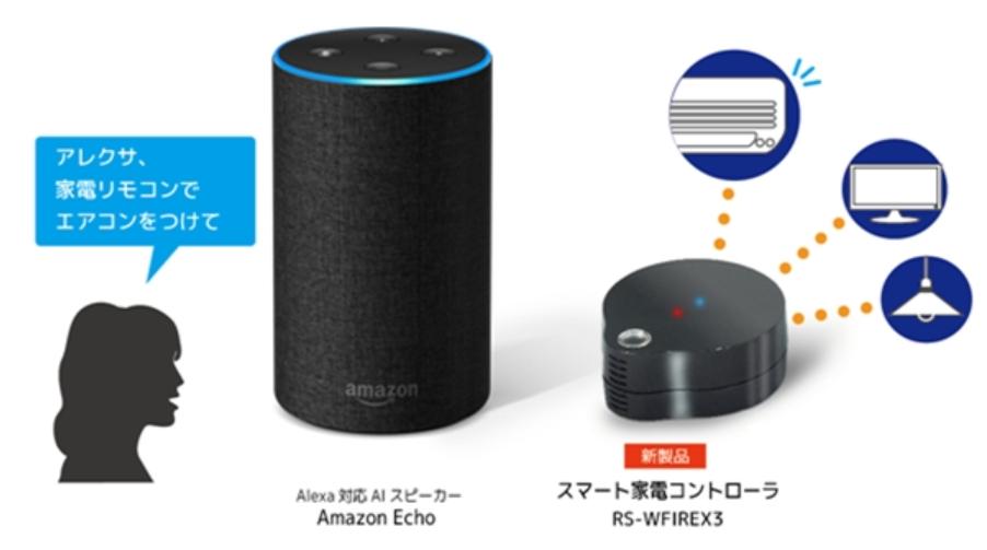 Amazon Echoで家電を操作したい!ので調べてみた