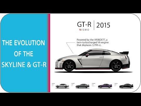スカイライン&GT-Rの進化をエンジン音とともにどうぞ