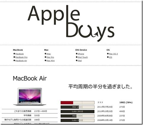 アップル製品の買い時が分かるサイト「AppleDays」をチェック!
