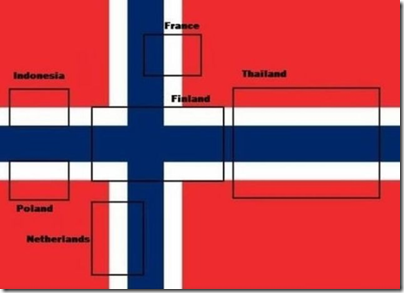 ノルウェーの国旗には6つの国が隠れている