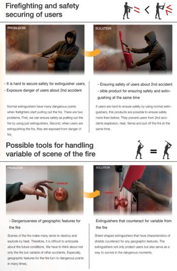 fireshield use